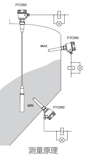 德国E+H – FTC262电容式物位计/液位开关
