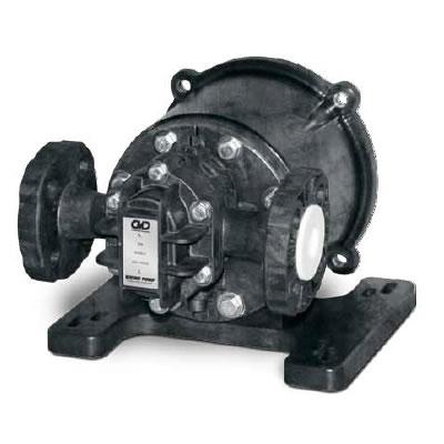 美国VIKING CMD复合材料磁力泵
