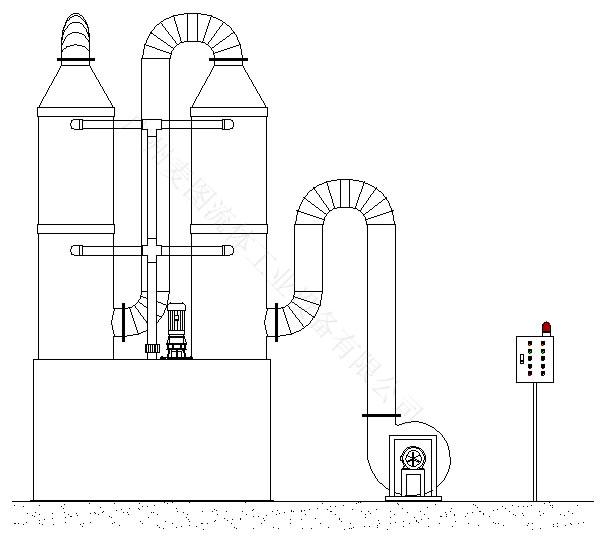 漏氯中和装置
